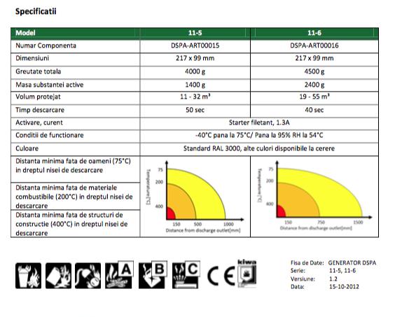 caracteristici-aerosoli-DSPA